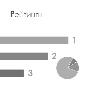 Рейтинги